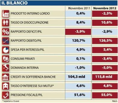 bilancio_monti
