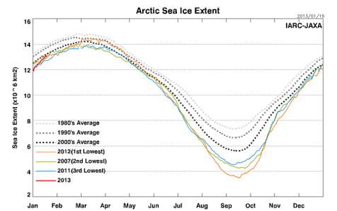 Sea_Ice_Extent