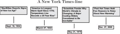 nty-timeline