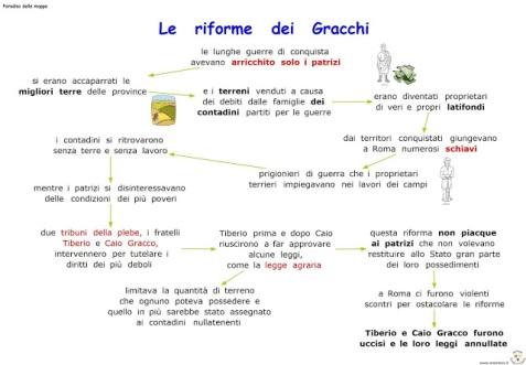 15 - Le riforme dei Gracchi 2
