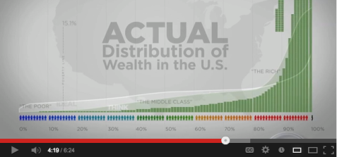 wealth-inequality