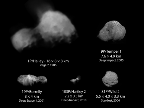 comets-comparison