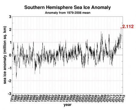 seaice_anomaly_antarctic-450x365
