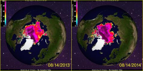 ghiacci artici molto più spessi che nel 2013 (anno di forte ripresa rispetto al 2012)