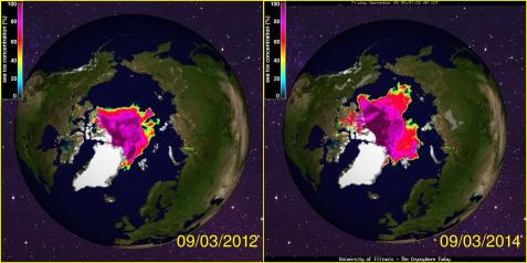 Artico nel settembre 2012 e nel settembre 2014