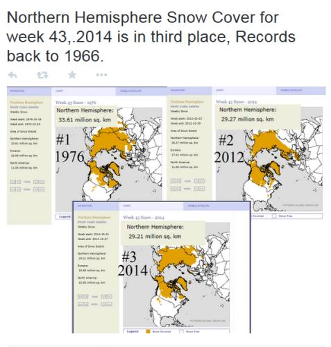 medaglia di bronzo per la copertura nevosa dell'emisfero nord dal 1966 in poi