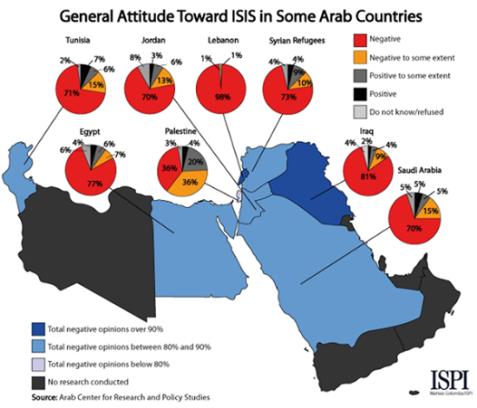 La stragrande maggioranza dei musulmani è ostile a ISIS-Al Qaeda. Non ci può essere uno scontro di civiltà