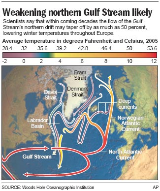 AP_GULF_STREAM_CURRENTS