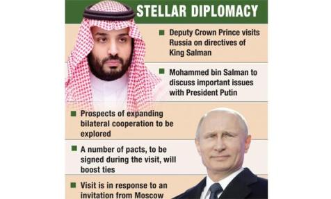 file-16-Saudi-Russia-ties