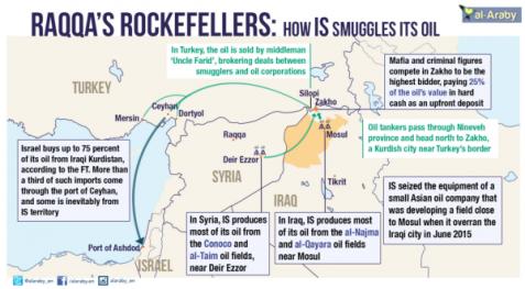 Israel_RaqqaRockefeller_01